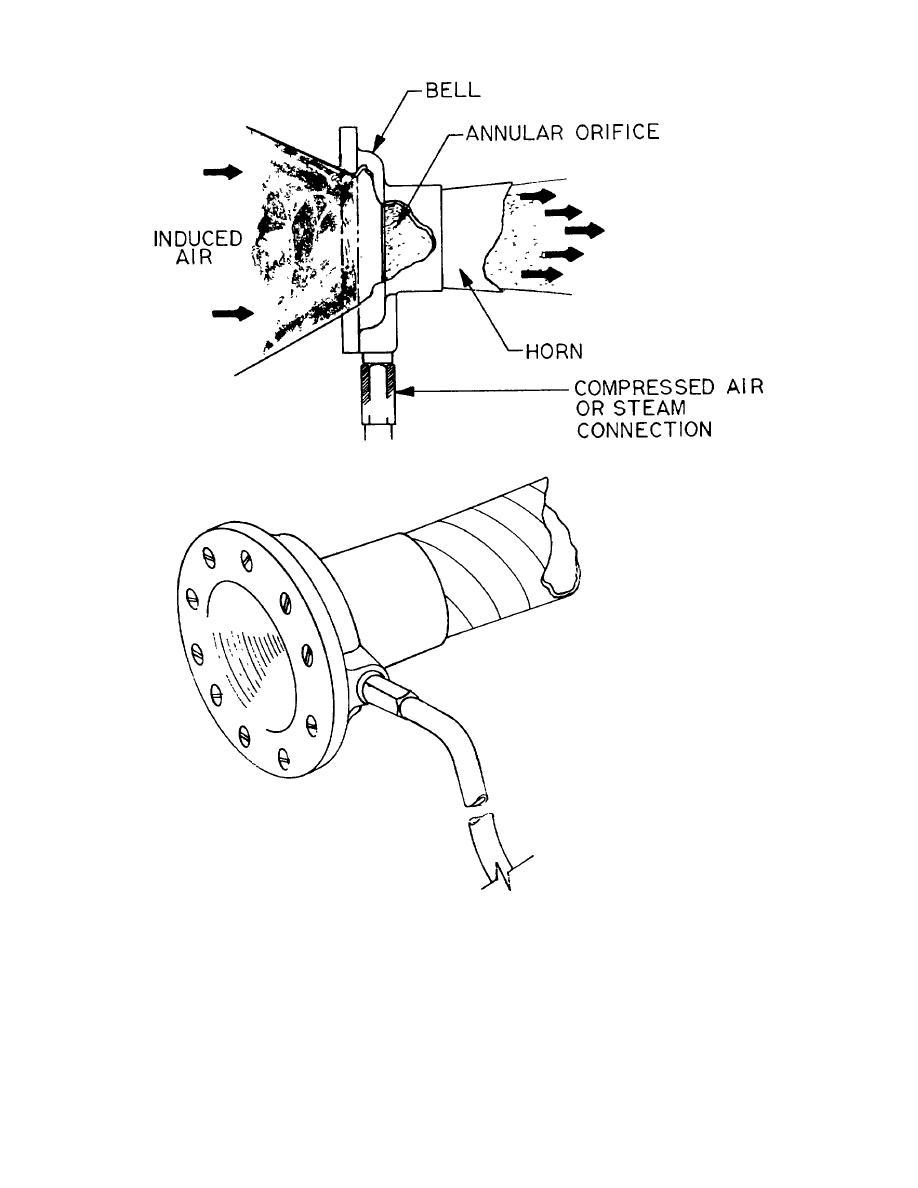 Figure 3B  Air eductor-air mover ventilator compressed air