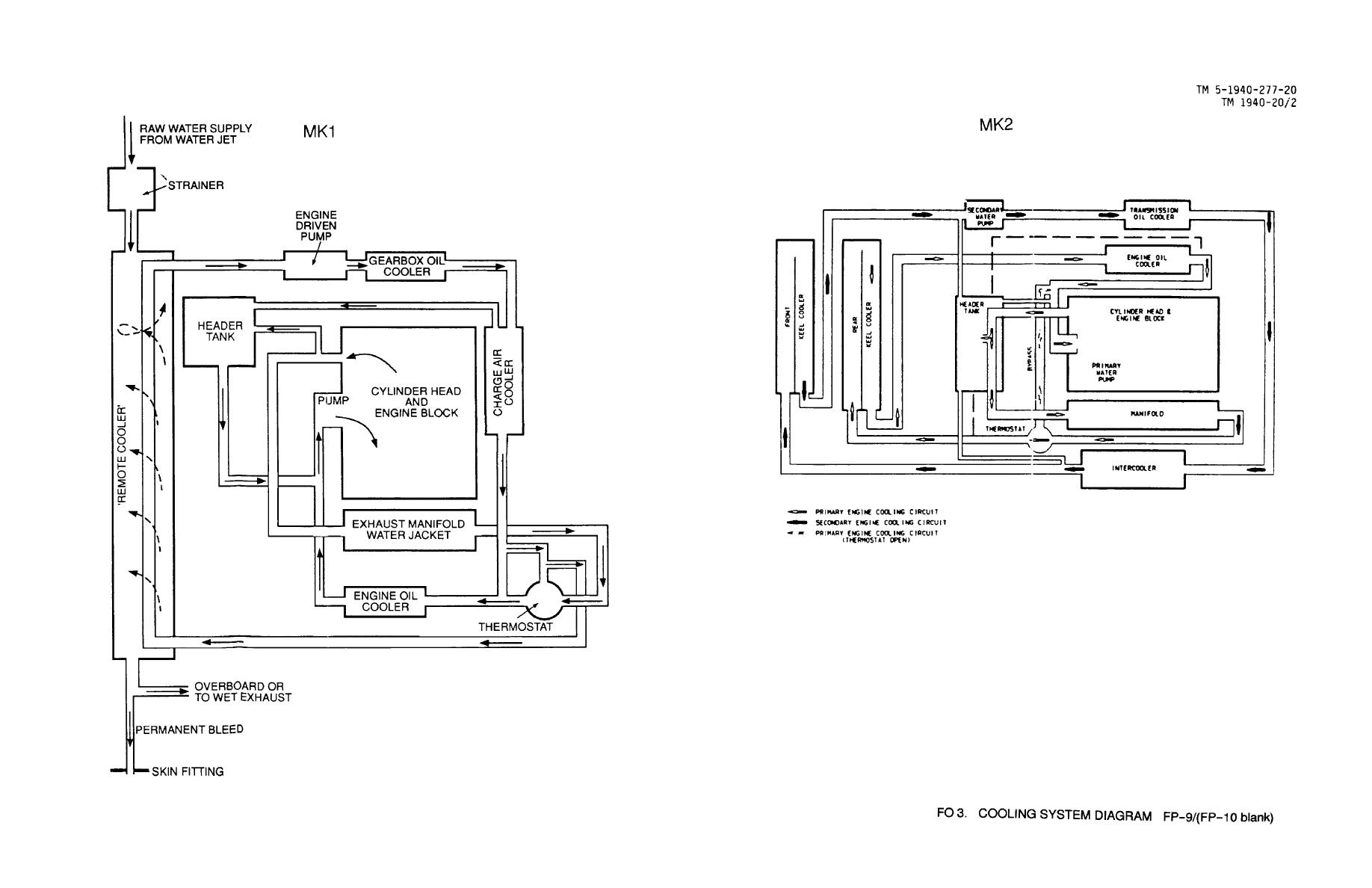 Incredible Water Cooled Chiller System Diagram Printable Wiring Diagram Wiring 101 Capemaxxcnl