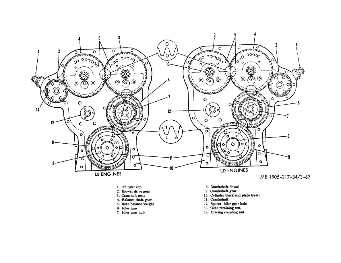 Engine Timing Marks Within Diagram Wiring And Engine