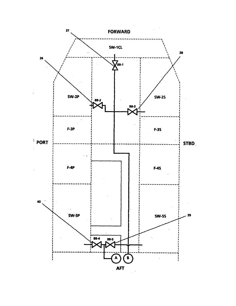 figure 1 40 bilge ballast piping system sheet 3 of 4 rh boatmanuals tpub com