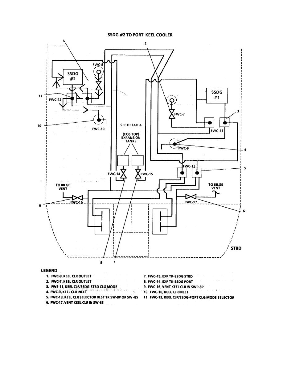 Ship's Service Diesel Generator Fresh Water Cooling Piping System (Sheet 7  of 9)