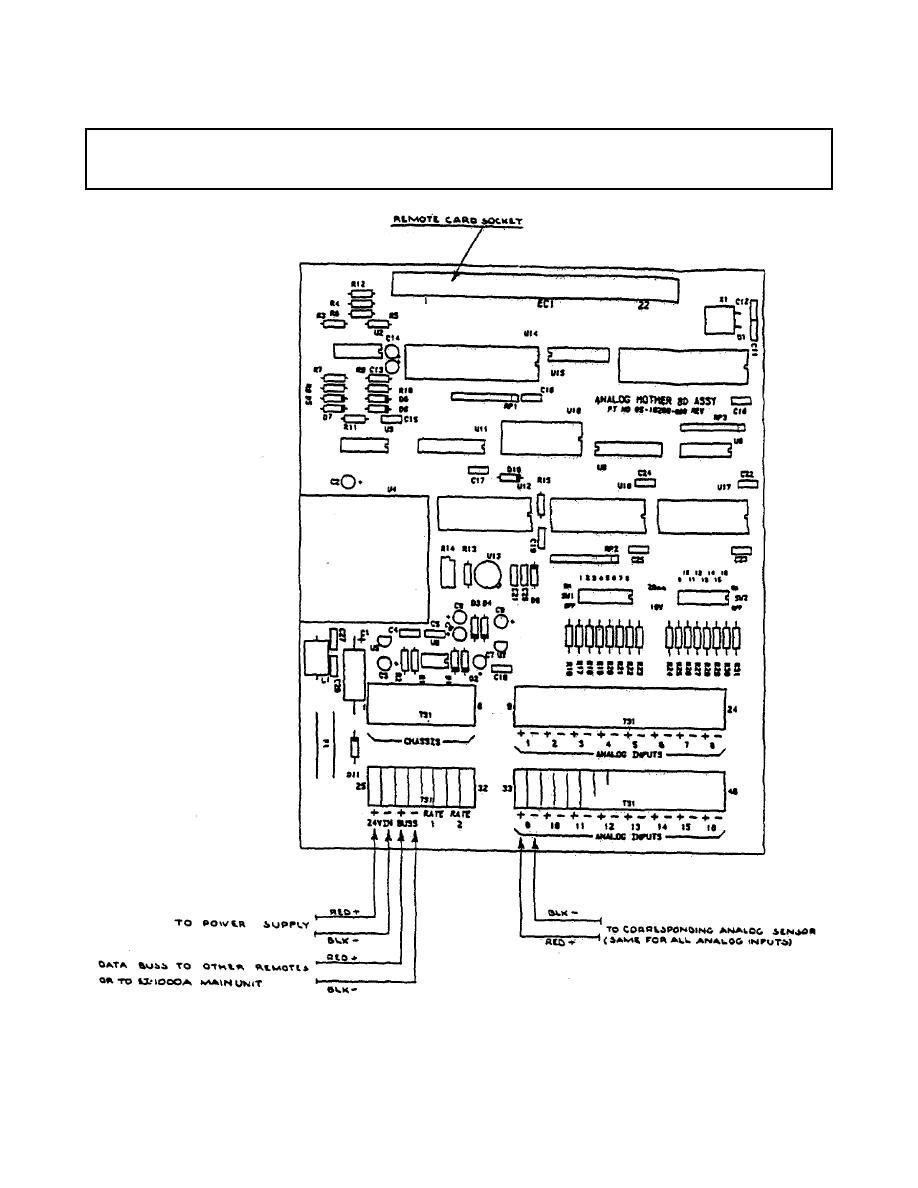 Analog Remote Module 24 Vdc Input Wiring Diagram Phone