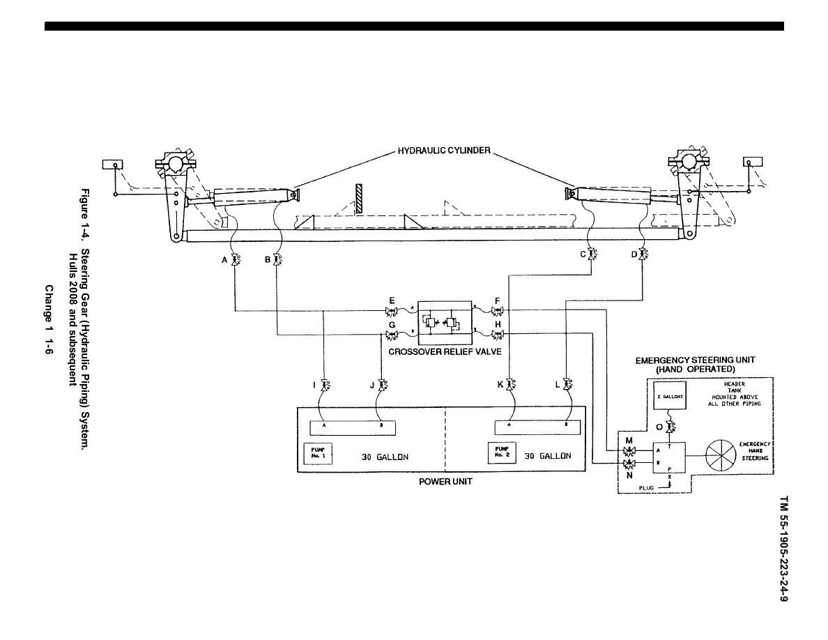 Hydraulic Piping Diagram Electrical Schematics Schematic Figure 1 4 Steering Gear System Support