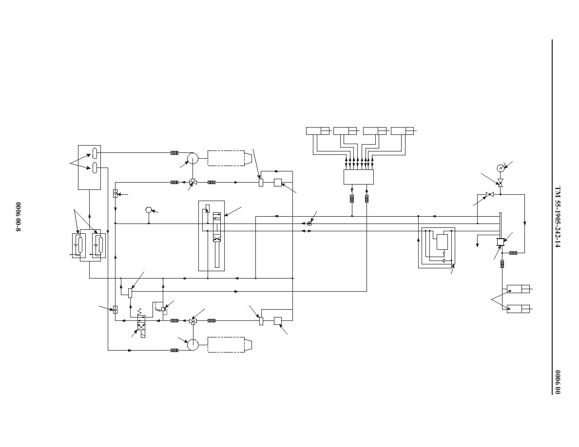 Hydraulic Crane Schematic - Wiring Diagram Local on